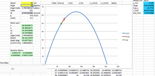 Screenshot for SimuLAB: Projectile Motion (Excel)