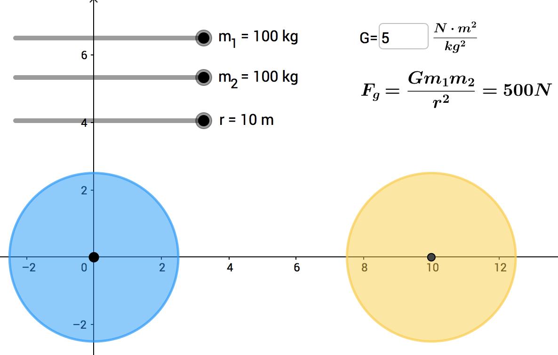 SimuLAB: Universal Gravitation APlusPhysics Simulation
