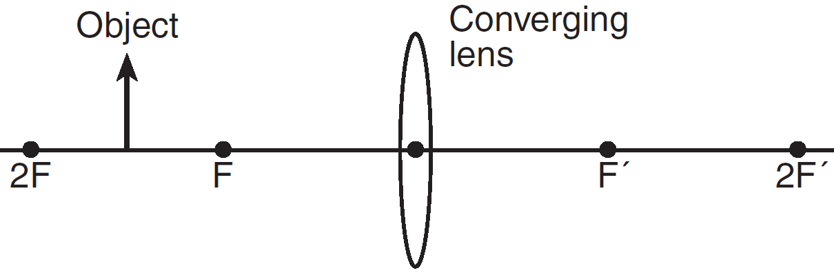 Refraction ray trace converging lens ccuart Gallery