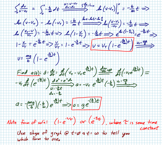 drag force equation. posted in dynamics, kinematics, mechanics | tagged air resistance, differential equations, drag, friction, retarding forces leave a reply drag force equation