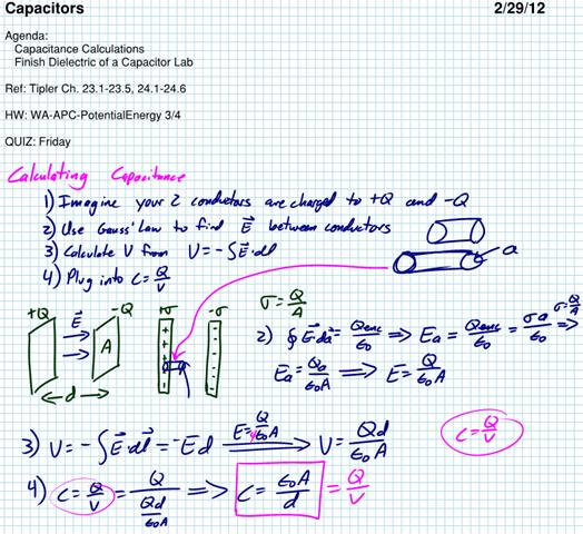Gauss s Law Basics -