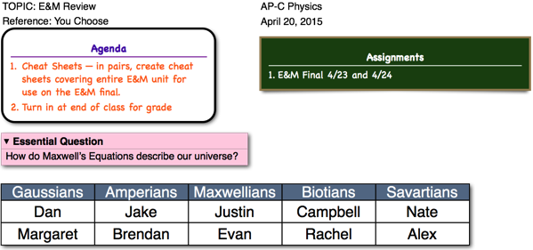 "E&M Review - Team ""Cheat"" Sheets - AP Physics C"