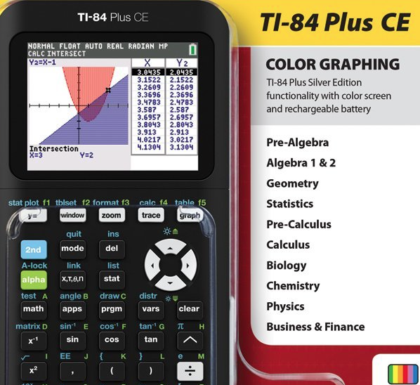 TI-84 Archives - AP Physics C