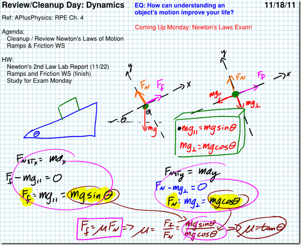 posted in dynamics, mechanics | tagged free body diagrams, friction, pseudo- fbd, ramps | leave a reply