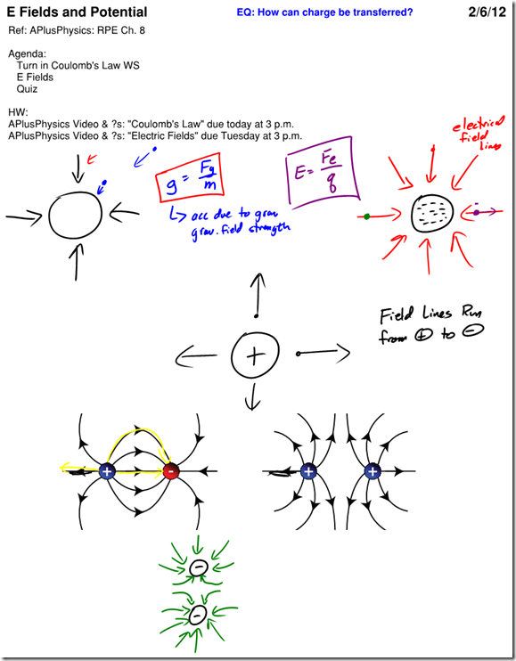 Electric Field Archives Regents Physics – Electric Field Worksheet