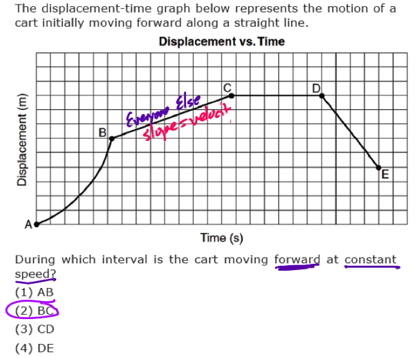 v-t graph Archives - Page 4 of 5 - Regents Physics