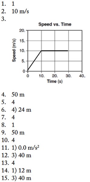 position time graph worksheet pdf