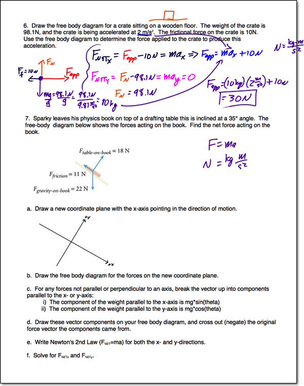 free body diagrams Archives - Regents Physics