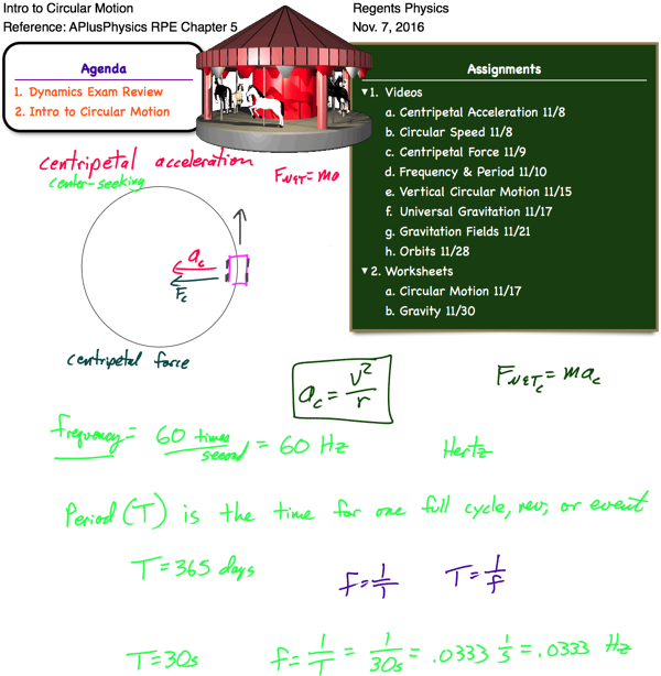 centripetal acceleration Archives - Page 2 of 3 - Regents Physics
