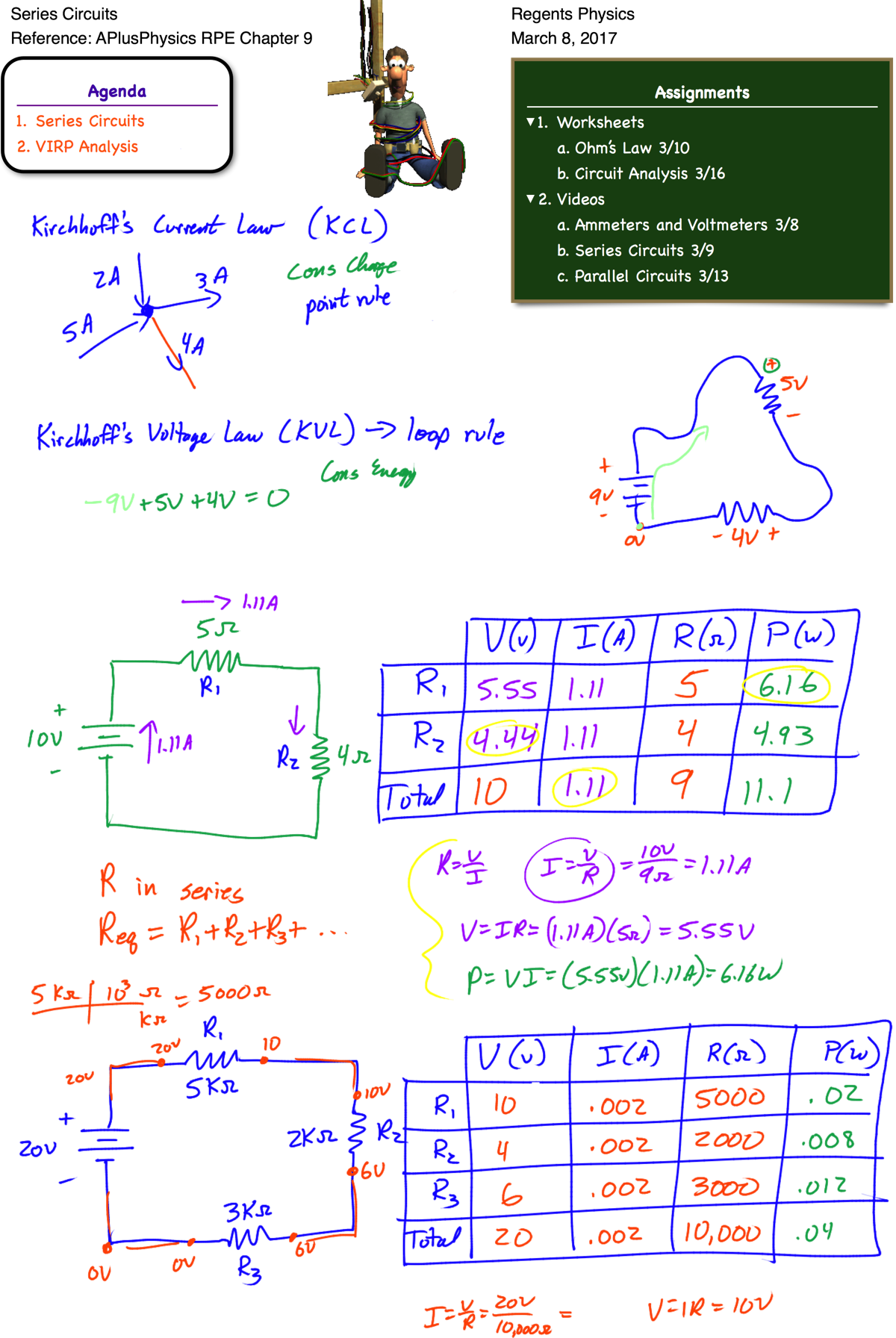 Virp Table Archives Regents Physics Grade 9 Circuit Diagram Worksheet Posted In Circuits Electricity Magnetism Tagged Kcl Kvl Series Leave A Reply